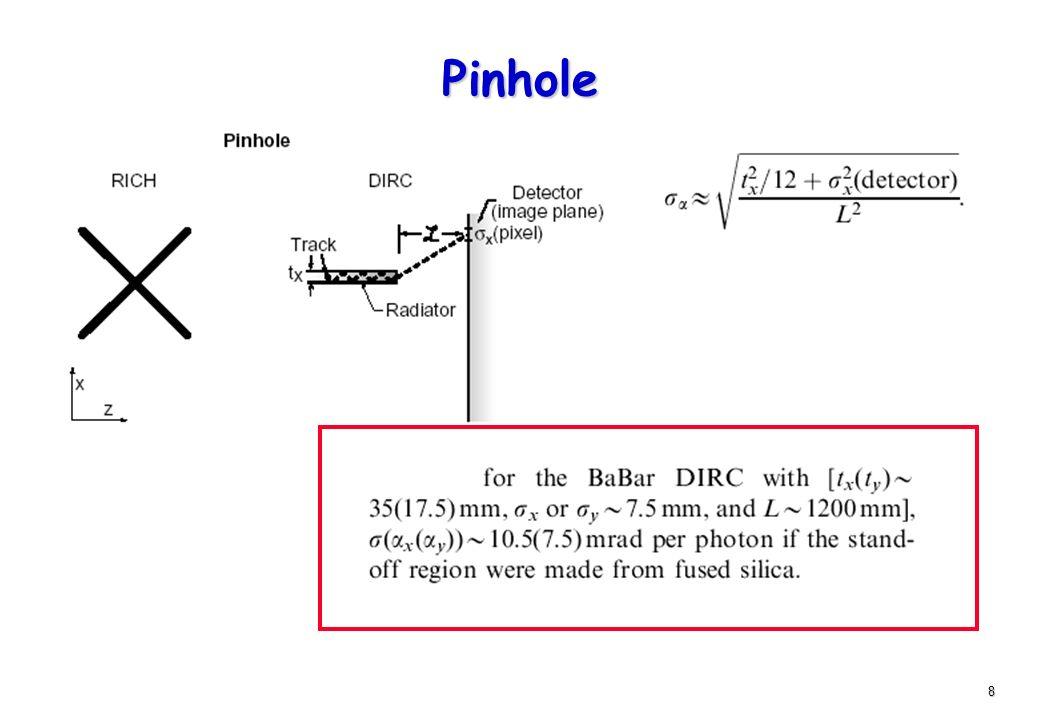 8 Pinhole