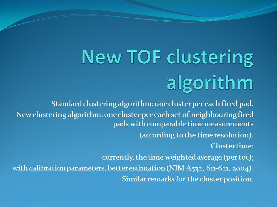 Standard clustering algorithm: one cluster per each fired pad. New clustering algorithm: one cluster per each set of neighbouring fired pads with comp