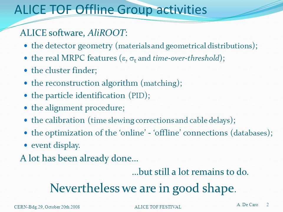 ALICE TOF Offline Group activities ALICE software, AliROOT: the detector geometry ( materials and geometrical distributions ); the real MRPC features ( t and time-over-threshold ); the cluster finder; the reconstruction algorithm ( matching ); the particle identification ( PID ); the alignment procedure; the calibration ( time slewing corrections and cable delays ); the optimization of the online - offline connections ( databases ); event display.