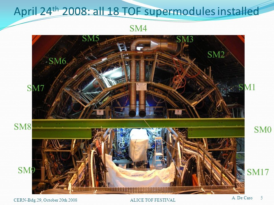 April 24 th 2008: all 18 TOF supermodules installed SM0 SM1 SM2 SM3 SM4 SM5 SM6 SM7 SM8 SM9 SM17 A.
