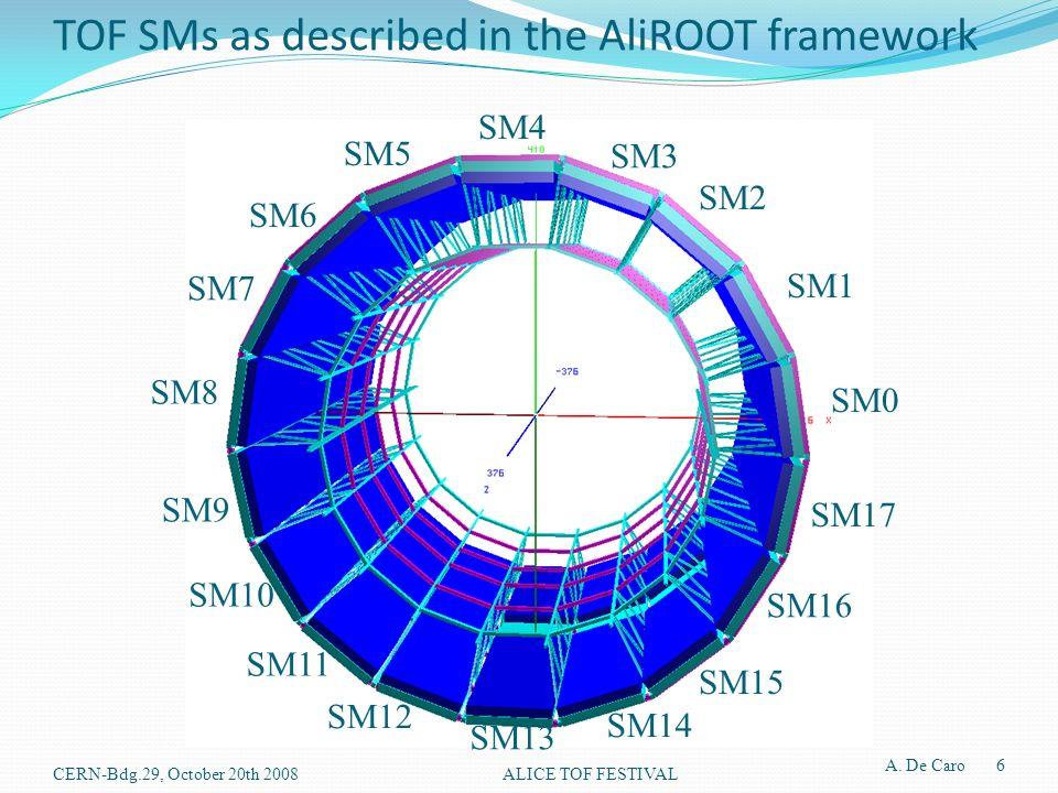 SM0 SM1 SM2 SM3 SM4 SM5 SM6 SM7 SM8 SM9 SM10 SM11 SM12 SM13 SM14 SM15 SM16 SM17 TOF SMs as described in the AliROOT framework A. De Caro 6 ALICE TOF F