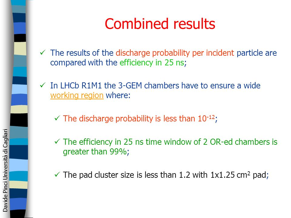 Davide Pinci Università di Cagliari Combined results The results of the discharge probability per incident particle are compared with the efficiency in 25 ns; In LHCb R1M1 the 3-GEM chambers have to ensure a wide working region where: The discharge probability is less than 10 -12 ; The efficiency in 25 ns time window of 2 OR-ed chambers is greater than 99%; The pad cluster size is less than 1.2 with 1x1.25 cm 2 pad;