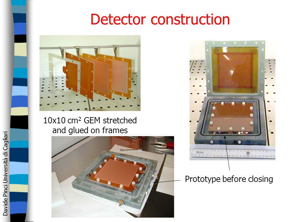 Davide Pinci Università di Cagliari Detector construction 10x10 cm 2 GEM stretched and glued on frames Prototype before closing