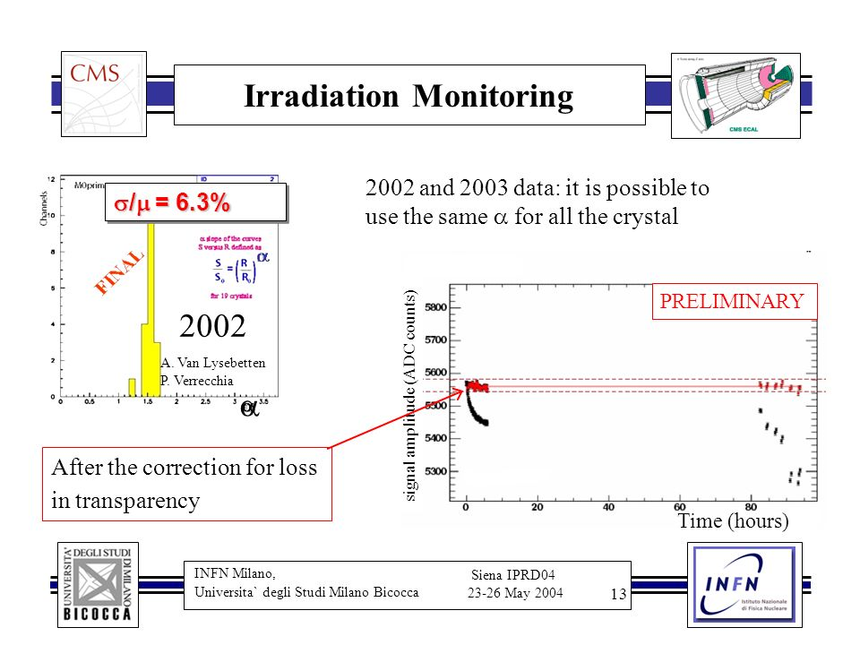 INFN Milano, Universita` degli Studi Milano Bicocca Siena IPRD04 23-26 May 2004 13 Irradiation Monitoring / = 6.3% / = 6.3% 2002 and 2003 data: it is possible to use the same for all the crystal After the correction for loss in transparency 2002 A.