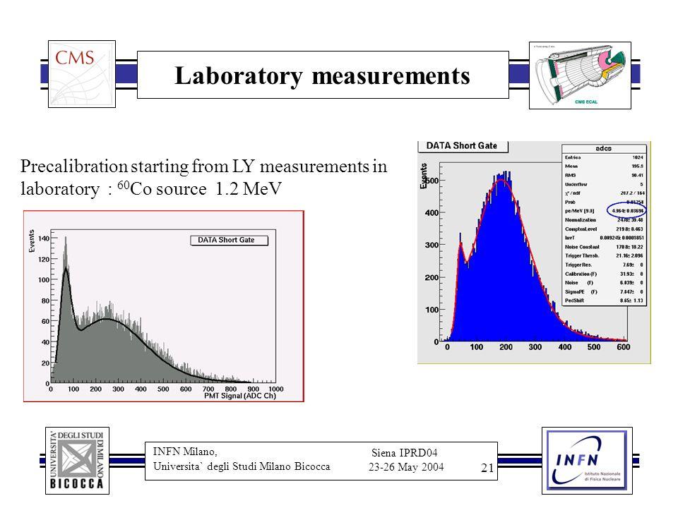 INFN Milano, Universita` degli Studi Milano Bicocca Siena IPRD04 23-26 May 2004 21 Laboratory measurements Precalibration starting from LY measurement