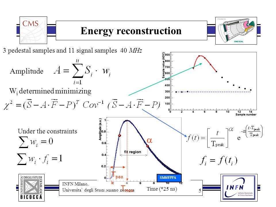INFN Milano, Universita` degli Studi Milano Bicocca Siena IPRD04 23-26 May 2004 6 Energy resolution Electrons incident on a 4x4 mm 2 central region Pedestal run Amplitude (MeV) : 129 MeV Sum over 3x3 matrix Noise term determined from pedestal runs E /E (%) E beam (GeV)