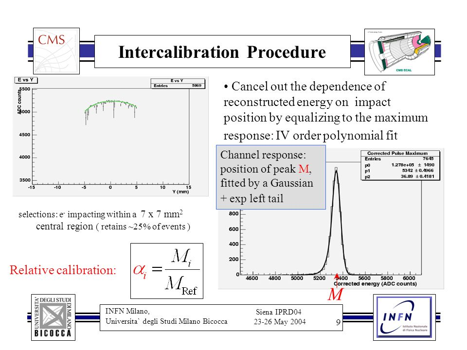 INFN Milano, Universita` degli Studi Milano Bicocca Siena IPRD04 23-26 May 2004 10 Intercalibration Comparison of intercalibration from different data set Same accuracy as 2002 results Statistical accuracy: compare the intercalibration obtained using only a reduced sample of data w.r.t.