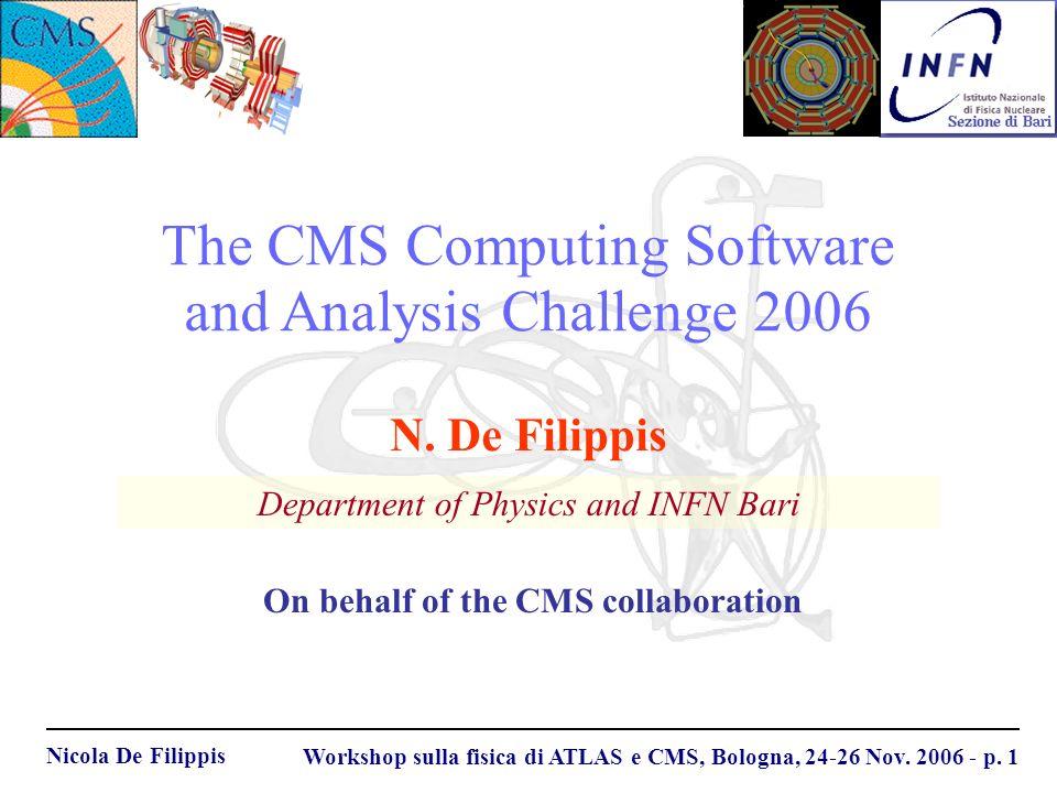 Nicola De Filippis Workshop sulla fisica di ATLAS e CMS, Bologna, 24-26 Nov.