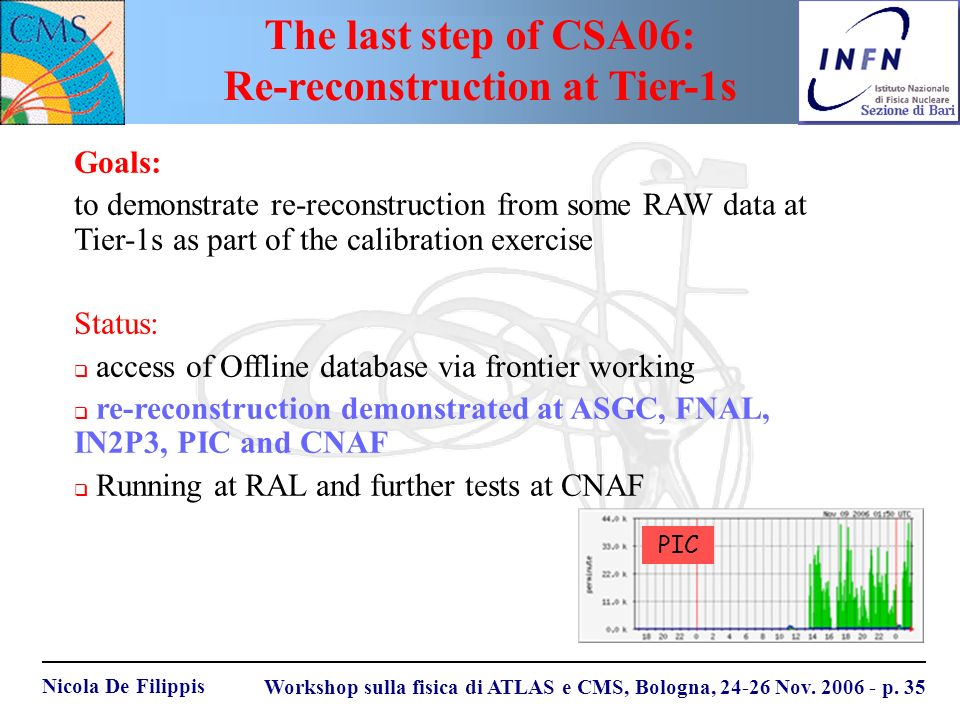 Nicola De Filippis Workshop sulla fisica di ATLAS e CMS, Bologna, 24-26 Nov. 2006 - p. 35 The last step of CSA06: Re-reconstruction at Tier-1s Goals: