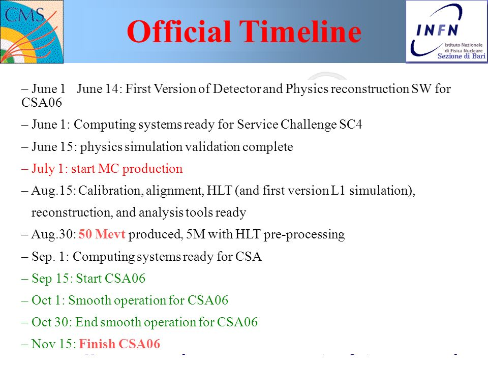 Nicola De Filippis Workshop sulla fisica di ATLAS e CMS, Bologna, 24-26 Nov. 2006 - p. 4 – June 1 June 14: First Version of Detector and Physics recon