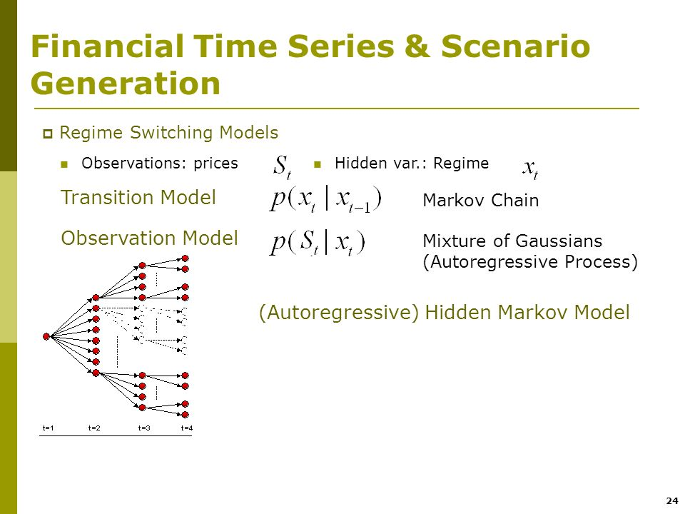 Hidden var.: Regime Financial Time Series & Scenario Generation Transition Model Observation Model Markov Chain Mixture of Gaussians (Autoregressive Process) (Autoregressive) Hidden Markov Model Observations: prices Regime Switching Models 24