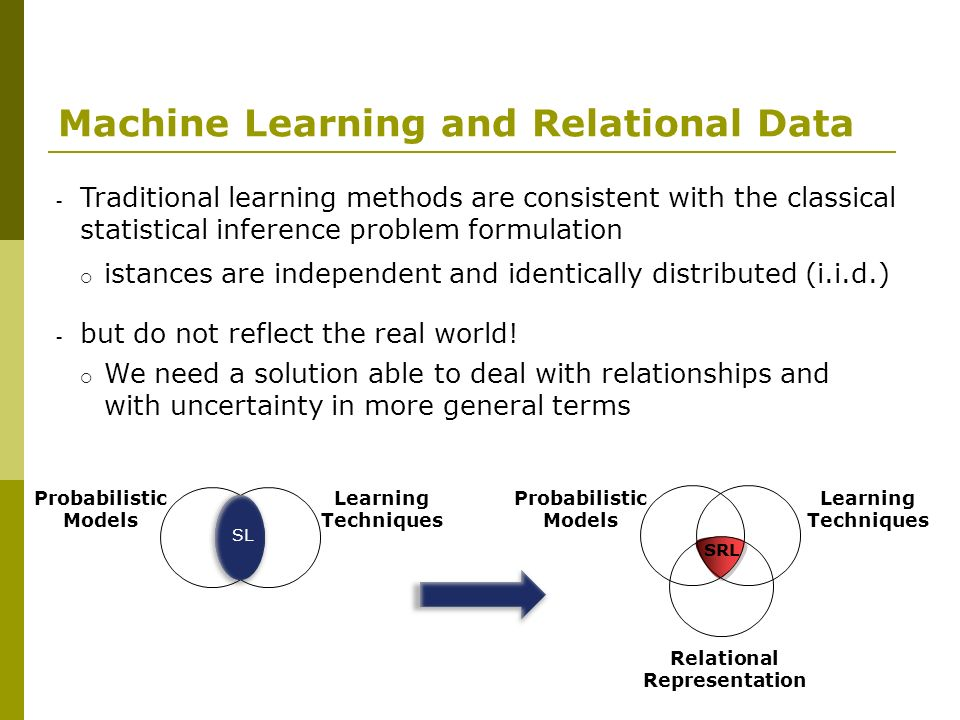 Machine Learning and Relational Data - Traditional learning methods are consistent with the classical statistical inference problem formulation istanc