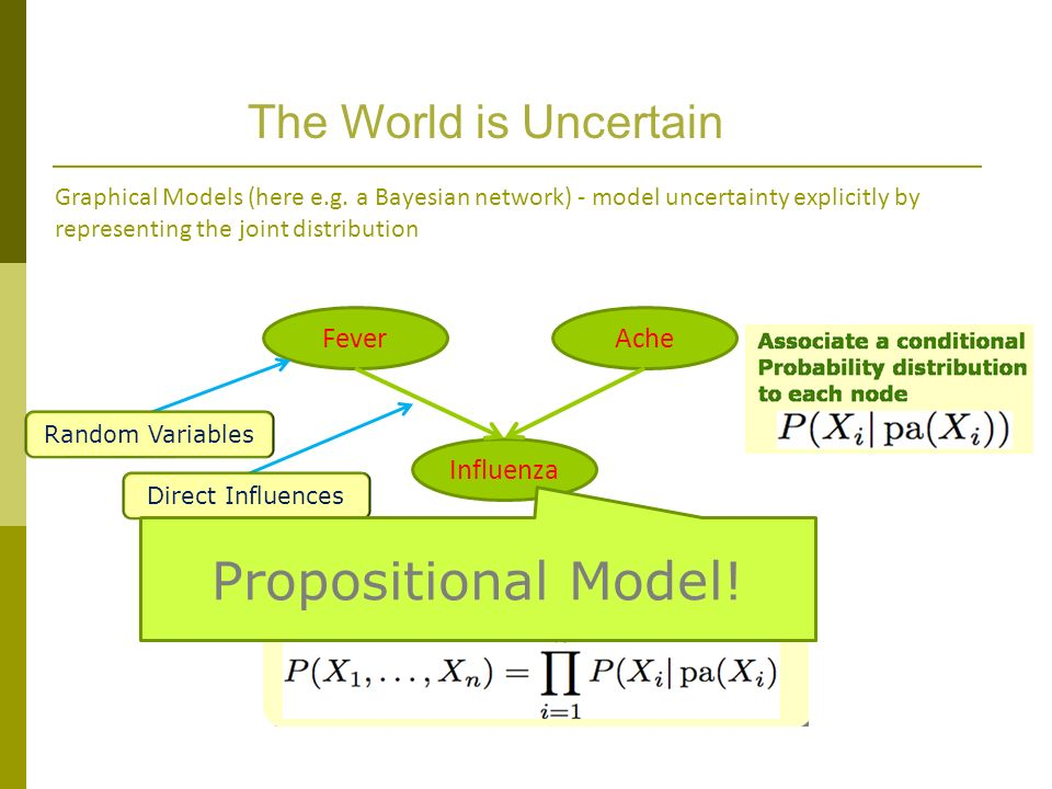 The World is Uncertain Graphical Models (here e.g.