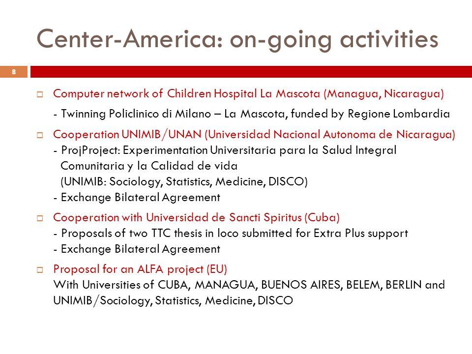Center-America: on-going activities Computer network of Children Hospital La Mascota (Managua, Nicaragua) - Twinning Policlinico di Milano – La Mascot