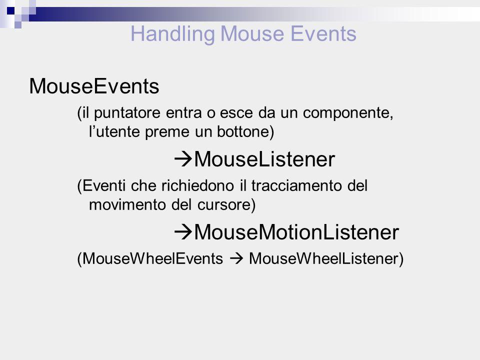 MouseEvents (il puntatore entra o esce da un componente, lutente preme un bottone) MouseListener (Eventi che richiedono il tracciamento del movimento del cursore) MouseMotionListener (MouseWheelEvents MouseWheelListener) Handling Mouse Events