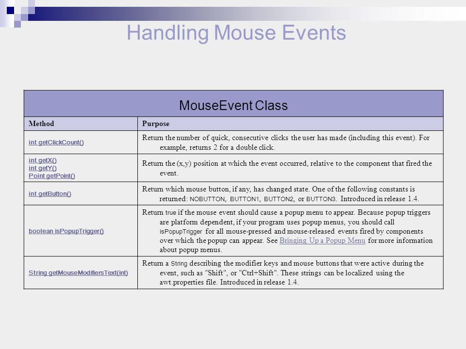 Handling Mouse Events MouseEvent Class MethodPurpose int getClickCount() Return the number of quick, consecutive clicks the user has made (including this event).