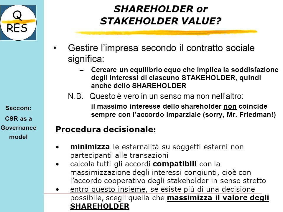 Sacconi: CSR as a Governance model Gestire limpresa secondo il contratto sociale significa: –Cercare un equilibrio equo che implica la soddisfazione d