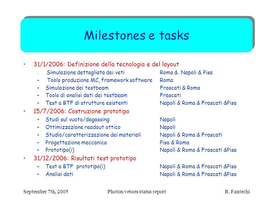September 7th, 2005Photon vetoes status report R. Fantechi Milestones e tasks 31/1/2006: Definizione della tecnologia e del layout – Simulazione detta