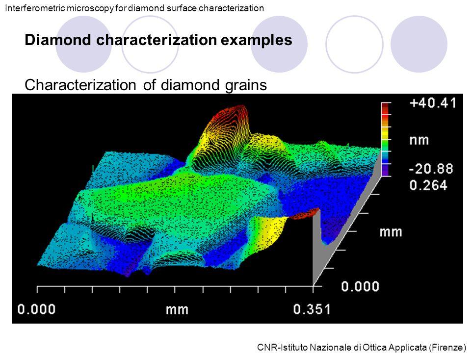 CNR-Istituto Nazionale di Ottica Applicata (Firenze) Interferometric microscopy for diamond surface characterization Diamond characterization examples Characterization of diamond grains