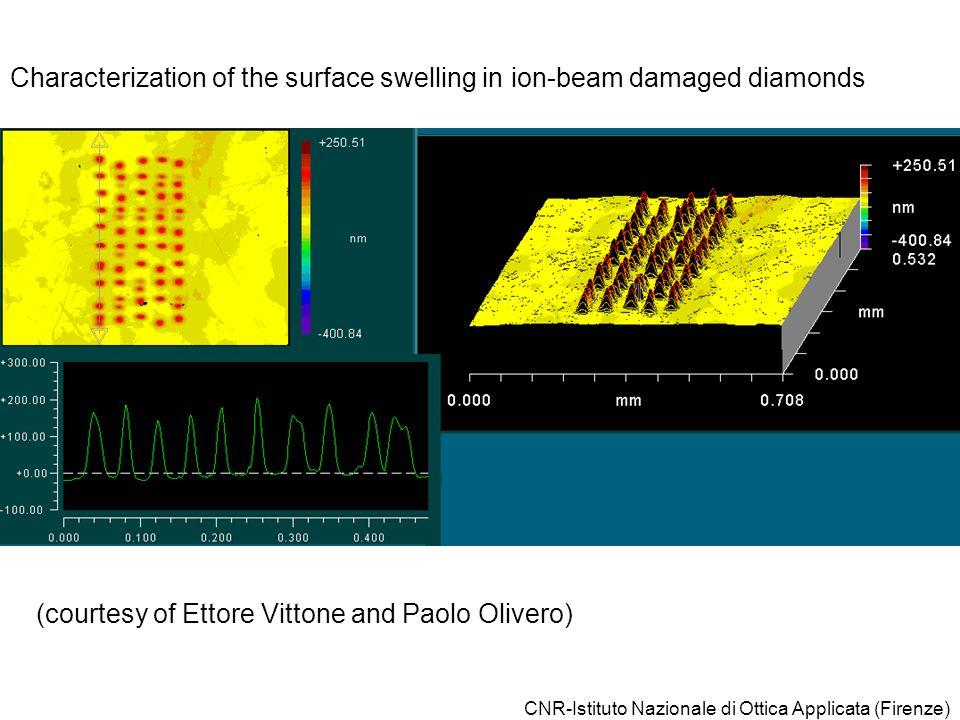 CNR-Istituto Nazionale di Ottica Applicata (Firenze) Characterization of the surface swelling in ion-beam damaged diamonds (courtesy of Ettore Vittone and Paolo Olivero)
