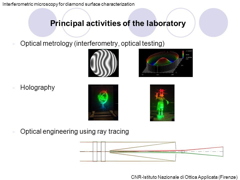 Principal activities of the laboratory -Optical metrology (interferometry, optical testing) -Holography -Optical engineering using ray tracing Interferometric microscopy for diamond surface characterization