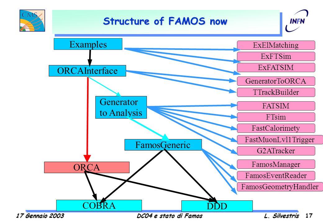 Stato di Famos
