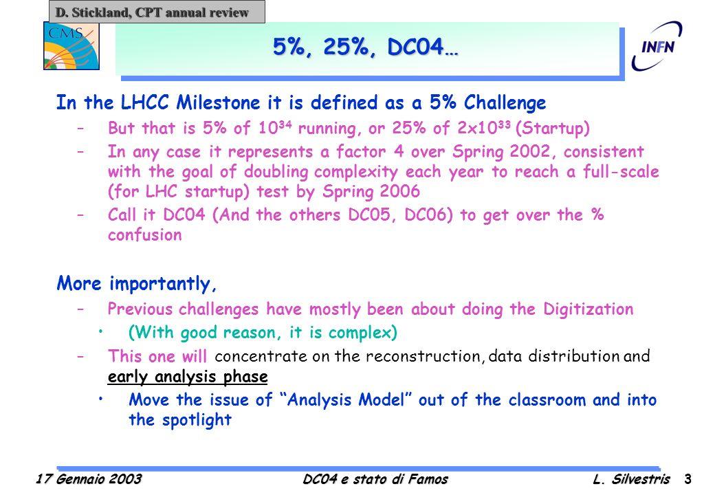 Definizione del DC04