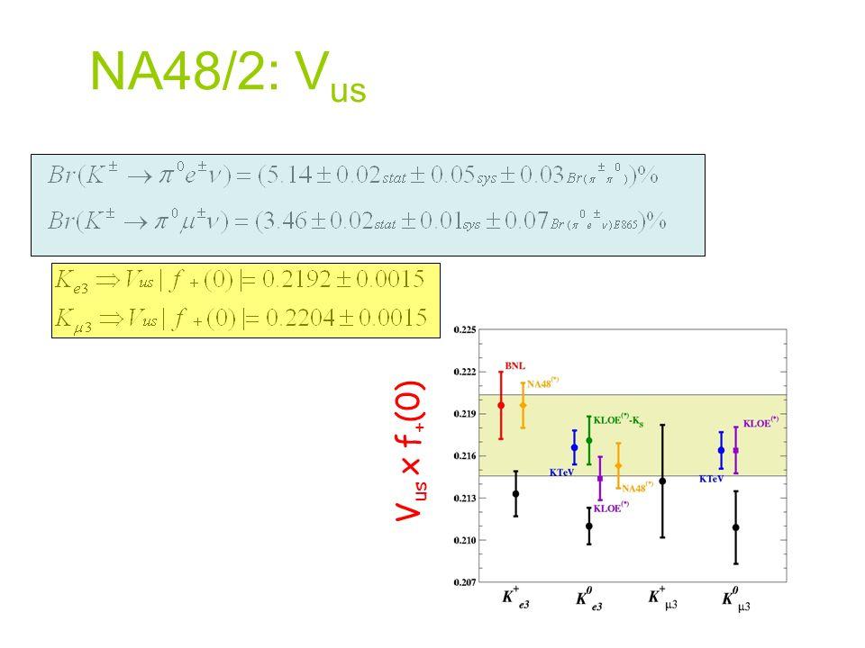 NA48/2: V us V us x f + (0)