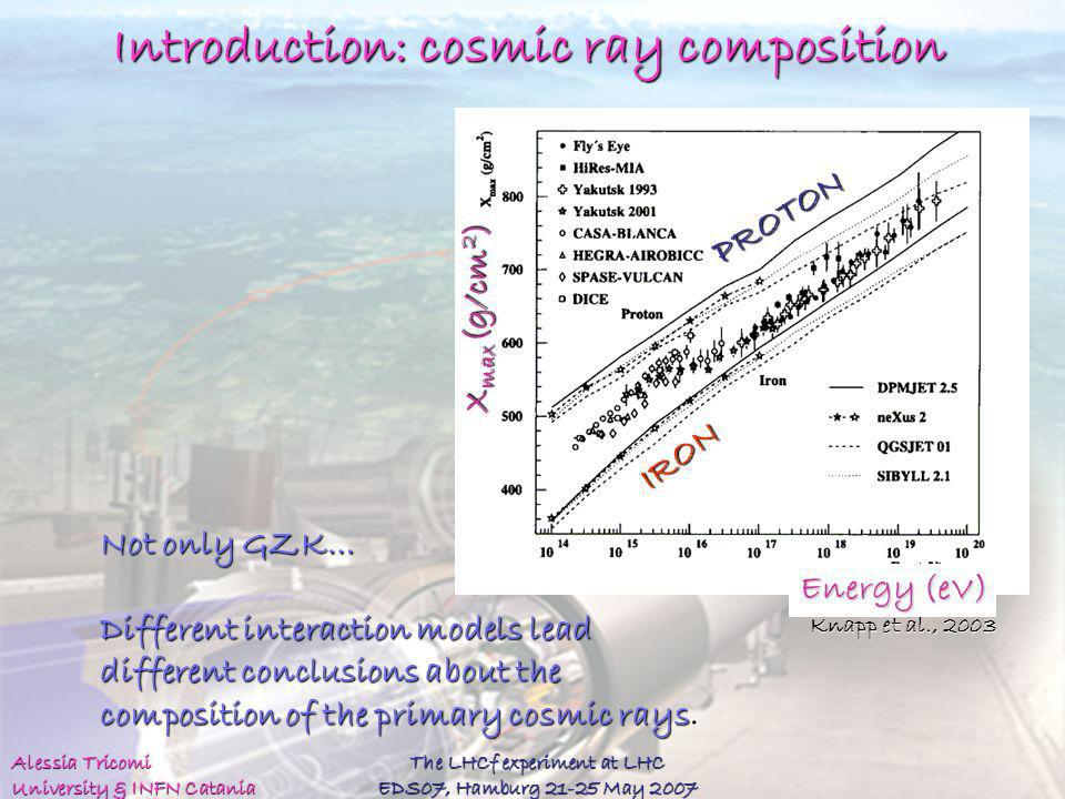 Alessia Tricomi University & INFN Catania The LHCf experiment at LHC EDS07, Hamburg 21-25 May 2007 Introduction: cosmic ray composition Not only GZK…