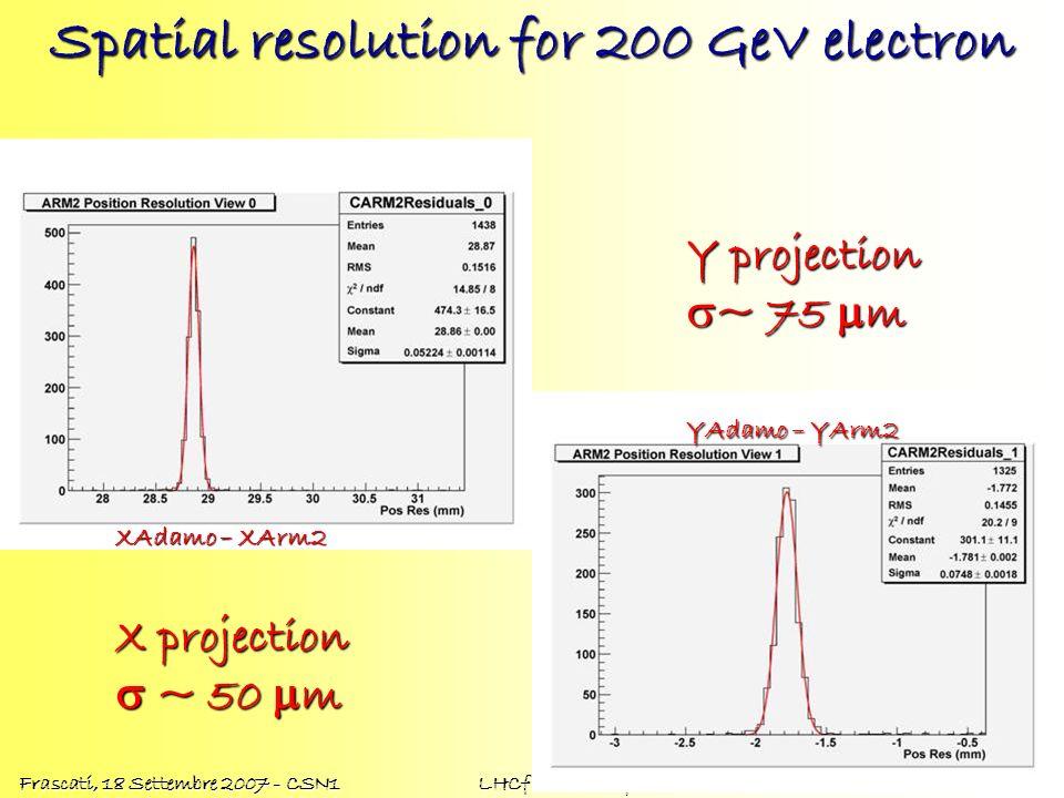 Oscar Adriani Frascati, 18 Settembre 2007 - CSN1 LHCf Status Report Spatial resolution for 200 GeV electron XAdamo – XArm2 X projection ~ 50 m ~ 50 m