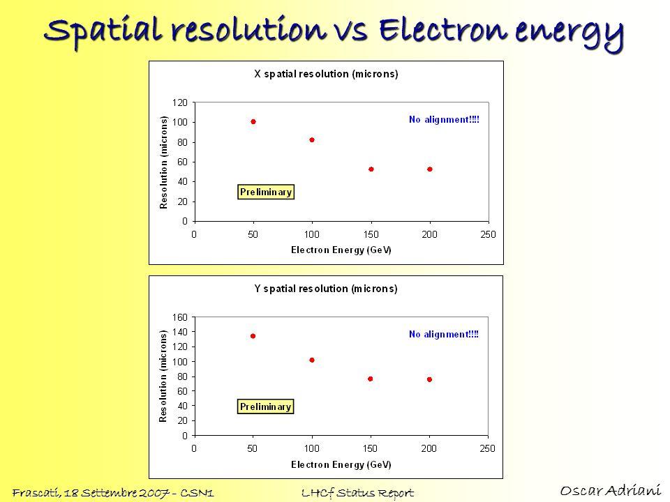 Oscar Adriani Frascati, 18 Settembre 2007 - CSN1 LHCf Status Report Spatial resolution vs Electron energy