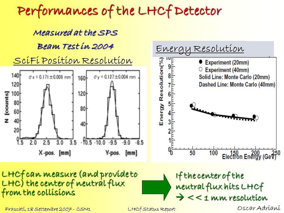 Oscar Adriani Frascati, 18 Settembre 2007 - CSN1 LHCf Status Report Performances of the LHCf Detector SciFi Position Resolution Energy Resolution Meas