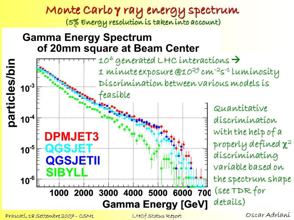 Oscar Adriani Frascati, 18 Settembre 2007 - CSN1 LHCf Status Report Monte Carlo ray energy spectrum (5% Energy resolution is taken into account) (5% E