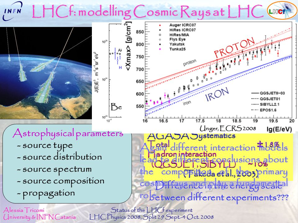 Alessia Tricomi University & INFN Catania Status of the LHCf experiment LHC Physics 2008, Split 29 Sept.-4 Oct. 2008 LHCf: modelling Cosmic Rays at LH