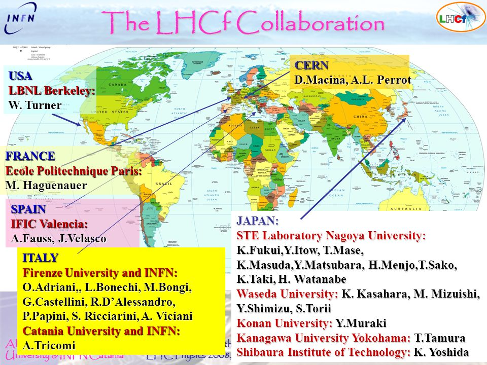 Alessia Tricomi University & INFN Catania Status of the LHCf experiment LHC Physics 2008, Split 29 Sept.-4 Oct. 2008 The LHCf Collaboration ITALY Fire