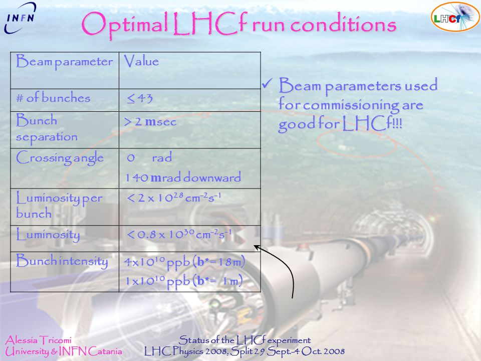 Alessia Tricomi University & INFN Catania Status of the LHCf experiment LHC Physics 2008, Split 29 Sept.-4 Oct. 2008 Beam parameters used for commissi