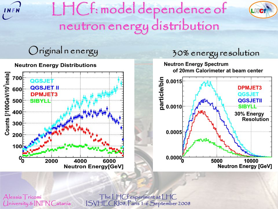 Alessia Tricomi University & INFN Catania The LHCf experiment at LHC ISVHECRI08, Paris 1-6 September 2008 LHCf: model dependence of neutron energy distribution Original n energy 30% energy resolution