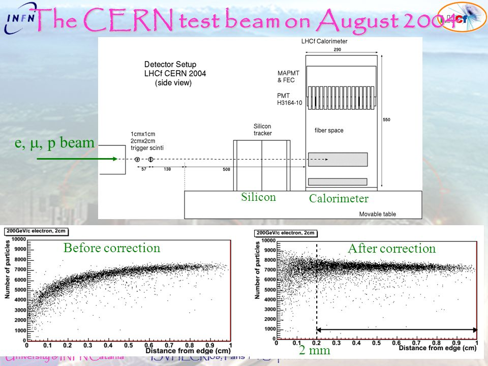 Alessia Tricomi University & INFN Catania The LHCf experiment at LHC ISVHECRI08, Paris 1-6 September 2008 e,, p beam Silicon Calorimeter Before correction After correction 2 mm The CERN test beam on August 2004