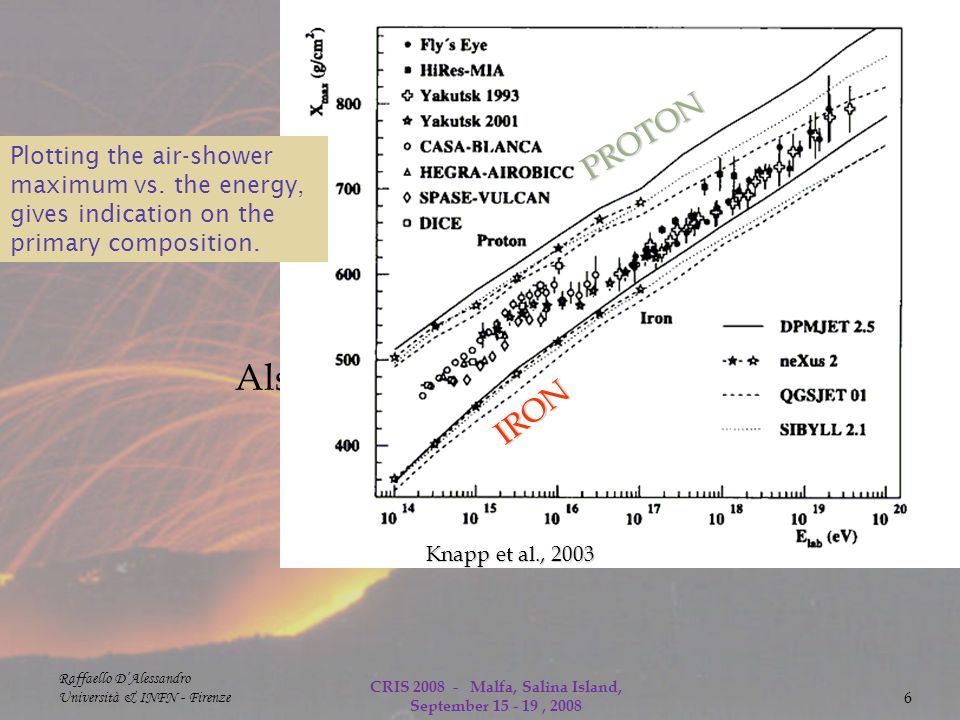 Raffaello DAlessandro Università & INFN - Firenze CRIS Malfa, Salina Island, September , Also an issue with cosmic ray composition IRON PROTON Knapp et al., 2003 Plotting the air-shower maximum vs.