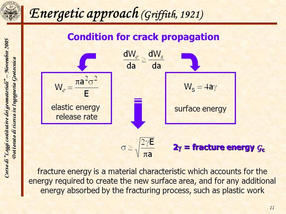 Corso di Leggi costitutive dei geomateriali – Novembre 2005 Dottorato di ricerca in Ingegneria Geotecnica 11 Energetic approach (Griffith, 1921) 2 = f