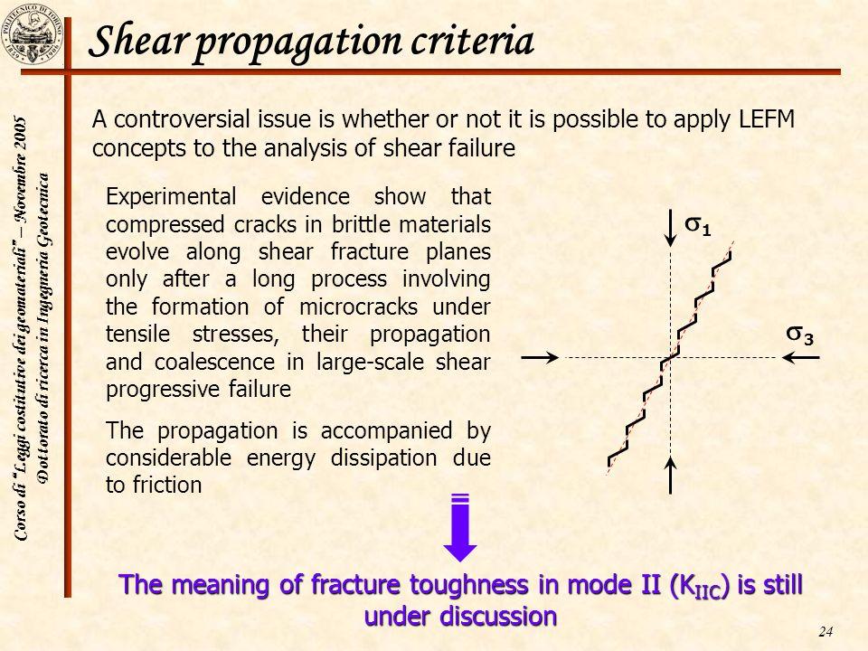 Corso di Leggi costitutive dei geomateriali – Novembre 2005 Dottorato di ricerca in Ingegneria Geotecnica 24 Shear propagation criteria A controversia