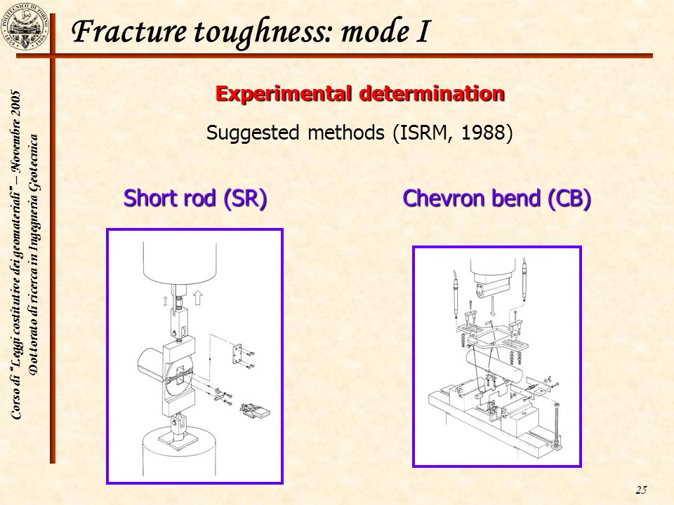 Corso di Leggi costitutive dei geomateriali – Novembre 2005 Dottorato di ricerca in Ingegneria Geotecnica 25 Fracture toughness: mode I Experimental d