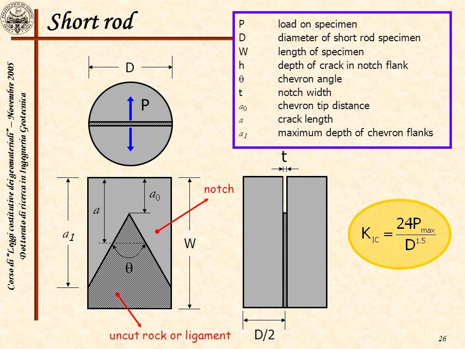 Corso di Leggi costitutive dei geomateriali – Novembre 2005 Dottorato di ricerca in Ingegneria Geotecnica 26 Short rod uncut rock or ligament a0a0 a W