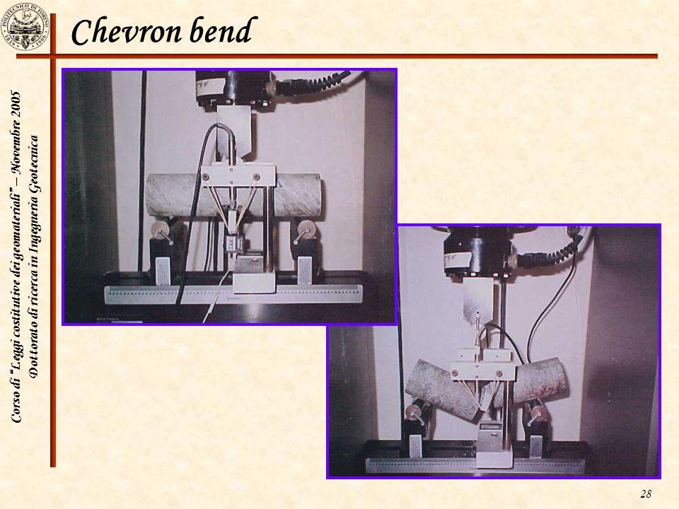 Corso di Leggi costitutive dei geomateriali – Novembre 2005 Dottorato di ricerca in Ingegneria Geotecnica 28 Chevron bend