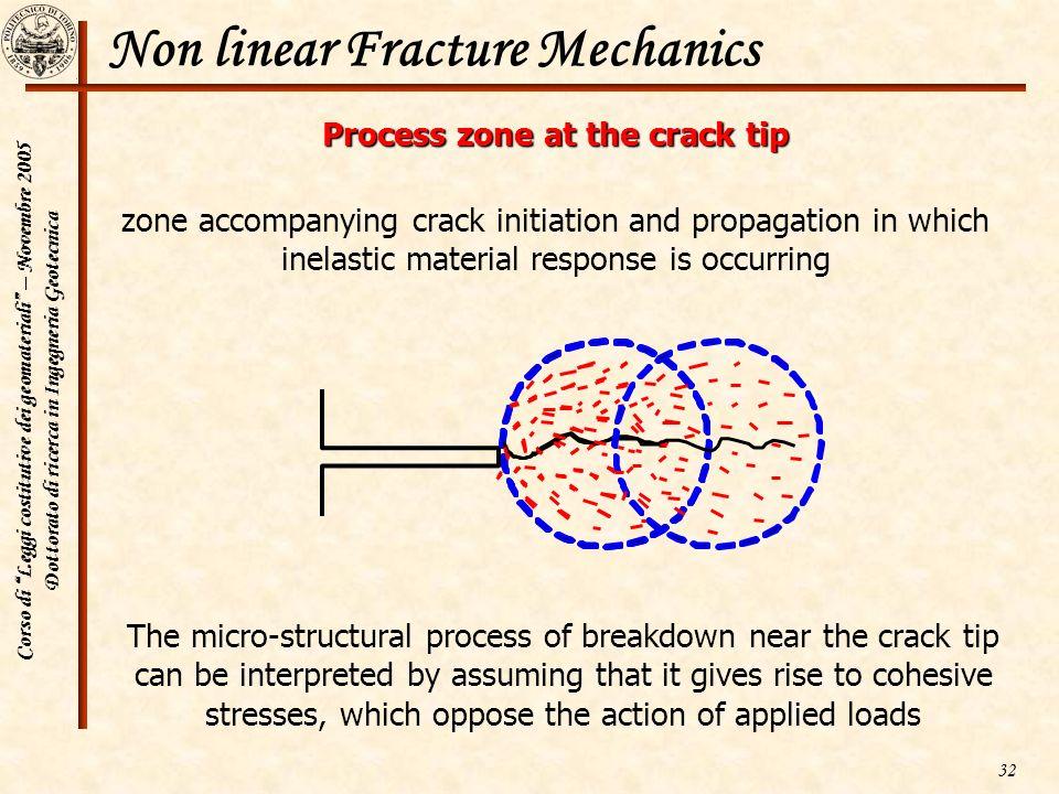 Corso di Leggi costitutive dei geomateriali – Novembre 2005 Dottorato di ricerca in Ingegneria Geotecnica 32 Non linear Fracture Mechanics Process zon