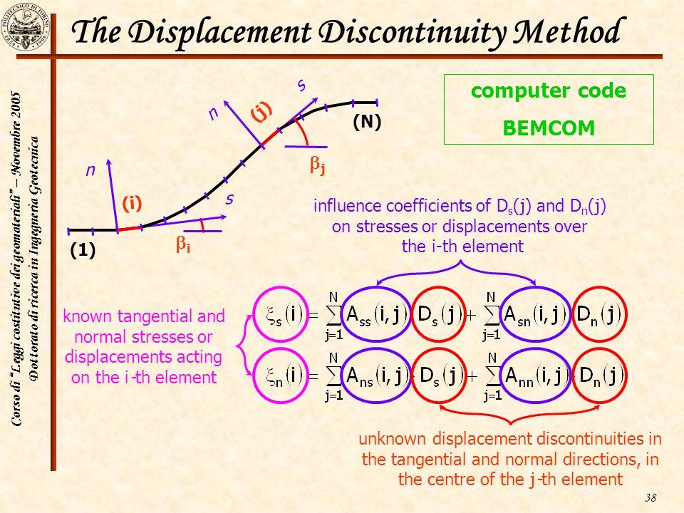 Corso di Leggi costitutive dei geomateriali – Novembre 2005 Dottorato di ricerca in Ingegneria Geotecnica 38 influence coefficients of D s (j) and D n