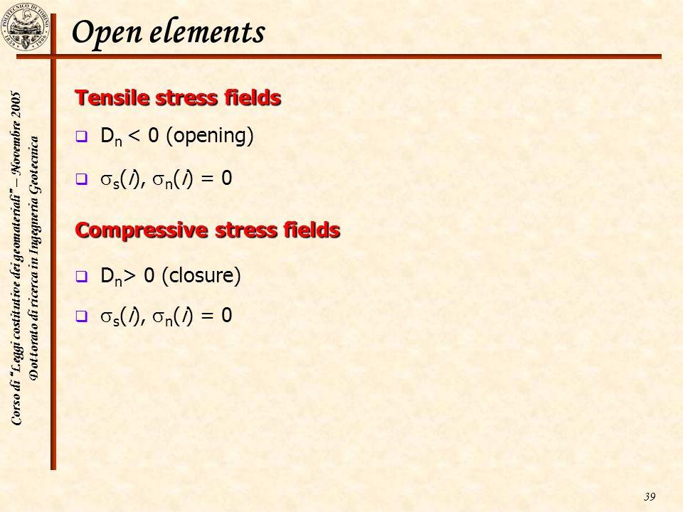 Corso di Leggi costitutive dei geomateriali – Novembre 2005 Dottorato di ricerca in Ingegneria Geotecnica 39 Open elements Tensile stress fields D n <