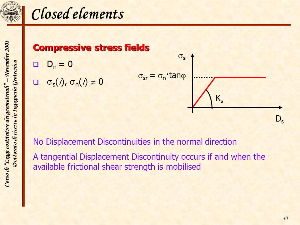 Corso di Leggi costitutive dei geomateriali – Novembre 2005 Dottorato di ricerca in Ingegneria Geotecnica 40 Closed elements Compressive stress fields