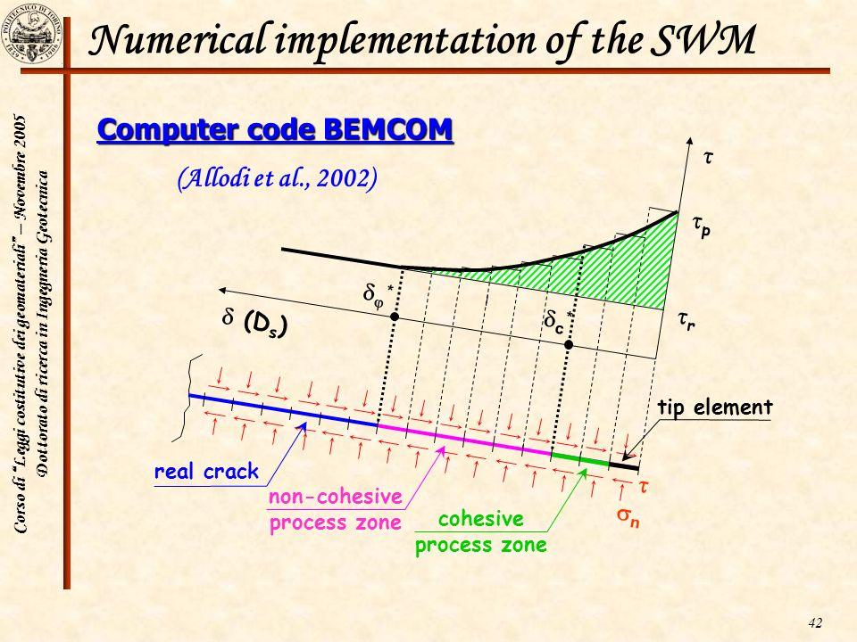 Corso di Leggi costitutive dei geomateriali – Novembre 2005 Dottorato di ricerca in Ingegneria Geotecnica 42 Numerical implementation of the SWM Compu