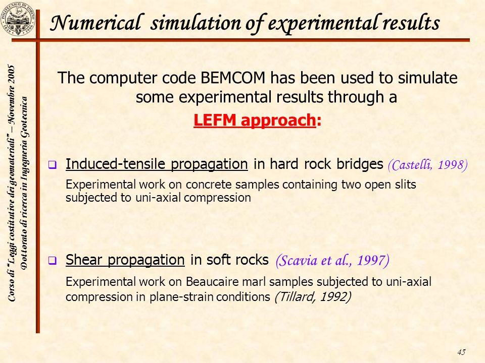 Corso di Leggi costitutive dei geomateriali – Novembre 2005 Dottorato di ricerca in Ingegneria Geotecnica 45 Numerical simulation of experimental resu